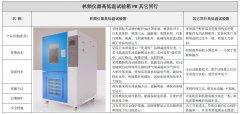 <b>对高低温试验箱在市场所处现状因素的分析</b>